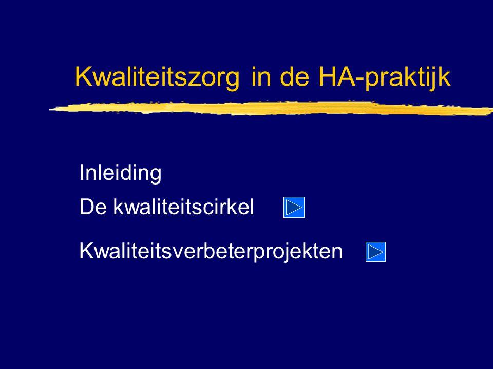 Kwaliteitszorg in de HA-praktijk Inleiding De kwaliteitscirkel Kwaliteitsverbeterprojekten