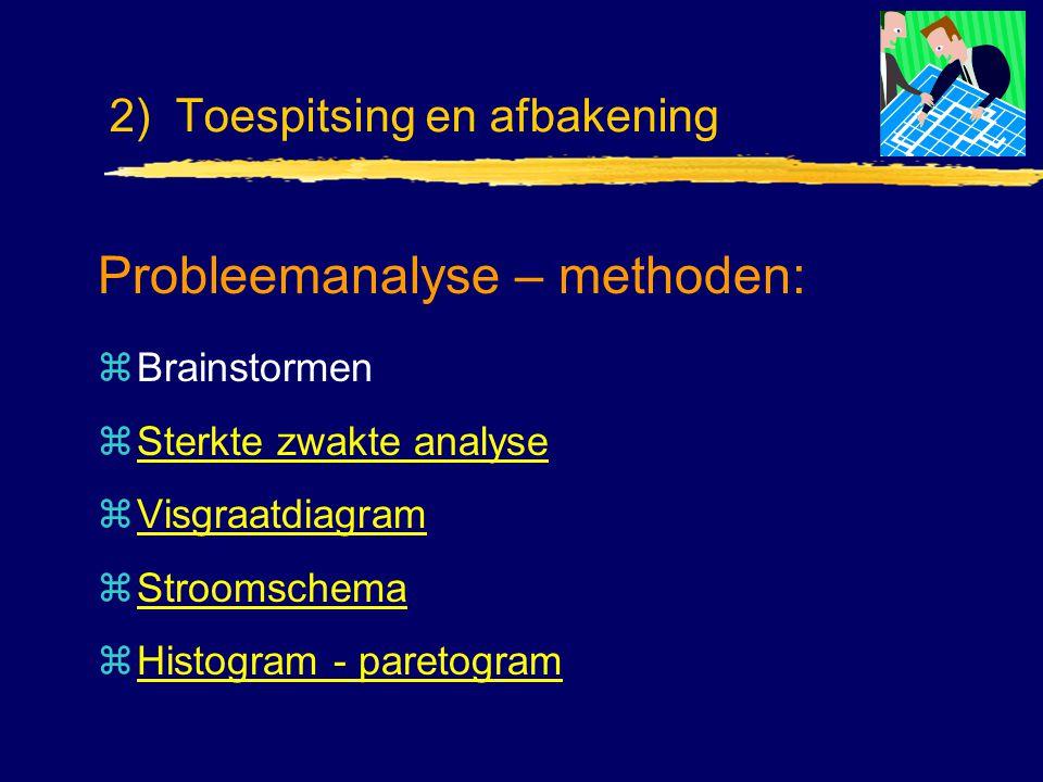 Probleemanalyse – methoden: zBrainstormen zSterkte zwakte analyseSterkte zwakte analyse zVisgraatdiagramVisgraatdiagram zStroomschemaStroomschema zHis