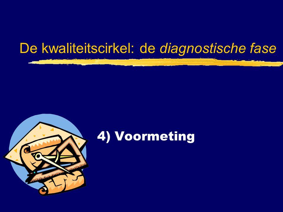 De kwaliteitscirkel: de diagnostische fase 4) Voormeting