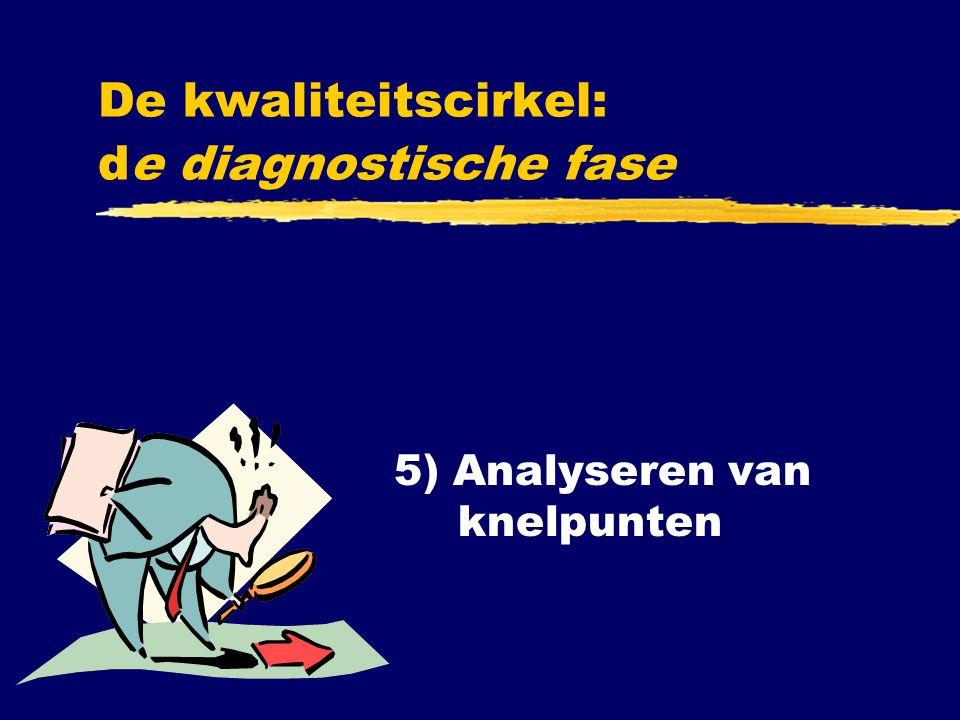 De kwaliteitscirkel: de diagnostische fase 5) Analyseren van knelpunten