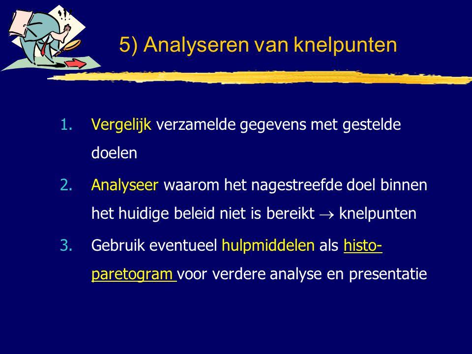 1.Vergelijk verzamelde gegevens met gestelde doelen 2.Analyseer waarom het nagestreefde doel binnen het huidige beleid niet is bereikt  knelpunten 3.