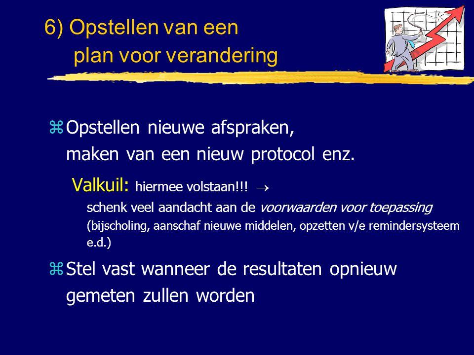6) Opstellen van een plan voor verandering zOpstellen nieuwe afspraken, maken van een nieuw protocol enz. Valkuil: hiermee volstaan!!!  schenk veel a