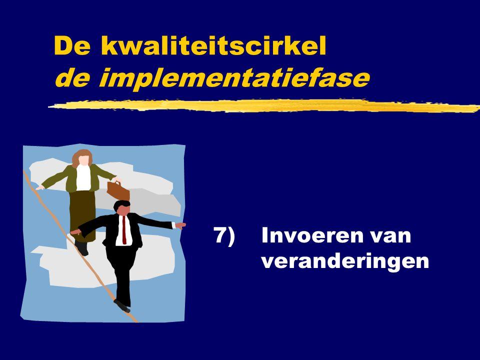 De kwaliteitscirkel de implementatiefase 7)Invoeren van veranderingen