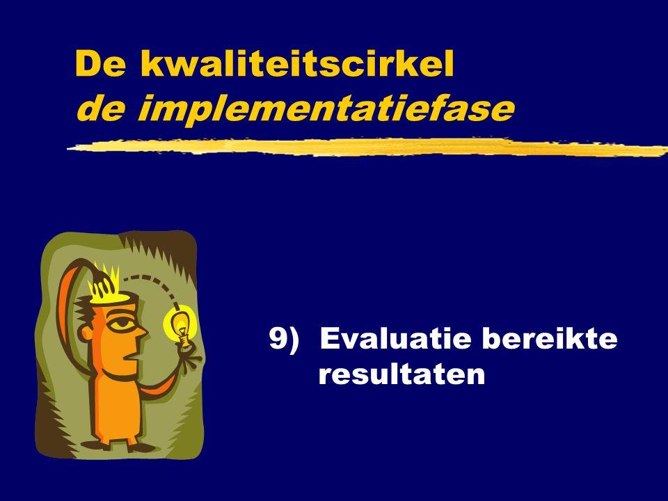 9) Evaluatie bereikte resultaten De kwaliteitscirkel de implementatiefase