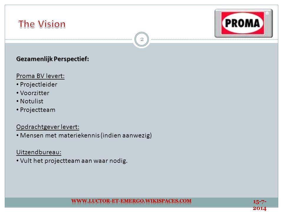 2 Gezamenlijk Perspectief: Proma BV levert: Projectleider Voorzitter Notulist Projectteam Opdrachtgever levert: Mensen met materiekennis (indien aanwe