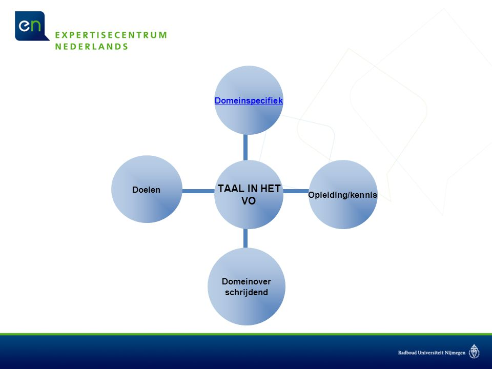 TAAL IN HET VO DomeinspecifiekOpleiding/kennis Domeinover schrijdend Doelen