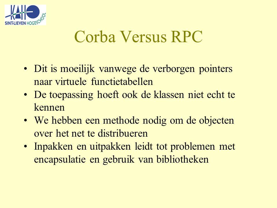 Corba Versus RPC Dit is moeilijk vanwege de verborgen pointers naar virtuele functietabellen De toepassing hoeft ook de klassen niet echt te kennen We hebben een methode nodig om de objecten over het net te distribueren Inpakken en uitpakken leidt tot problemen met encapsulatie en gebruik van bibliotheken