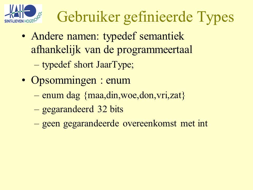 Gebruiker gefinieerde Types Andere namen: typedef semantiek afhankelijk van de programmeertaal –typedef short JaarType; Opsommingen : enum –enum dag {maa,din,woe,don,vri,zat} –gegarandeerd 32 bits –geen gegarandeerde overeenkomst met int