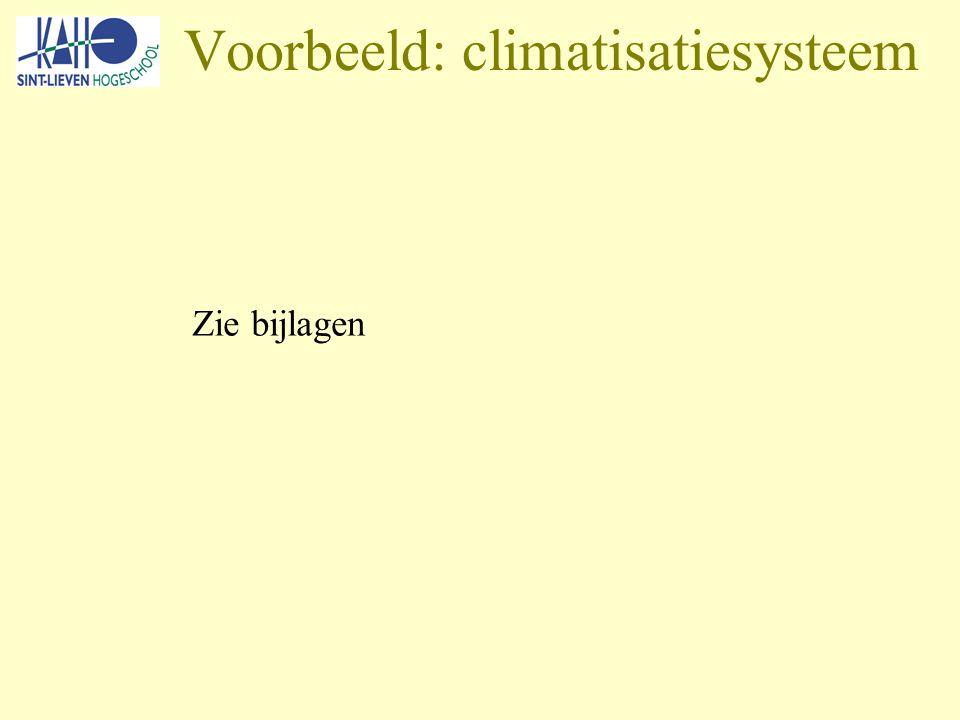 Voorbeeld: climatisatiesysteem Zie bijlagen