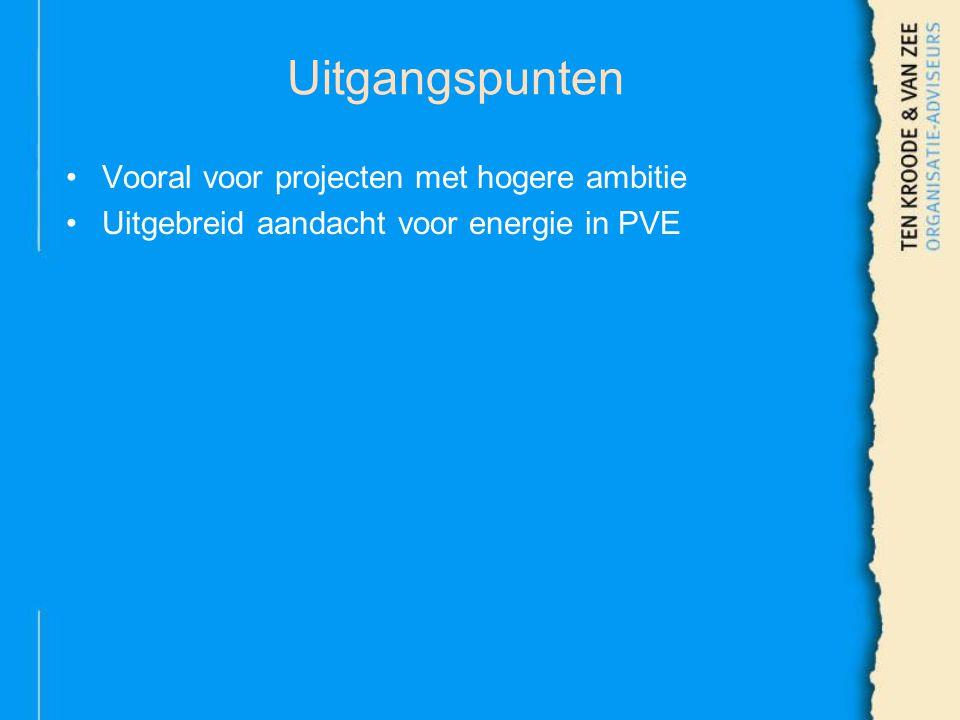 Uitgangspunten Vooral voor projecten met hogere ambitie Uitgebreid aandacht voor energie in PVE
