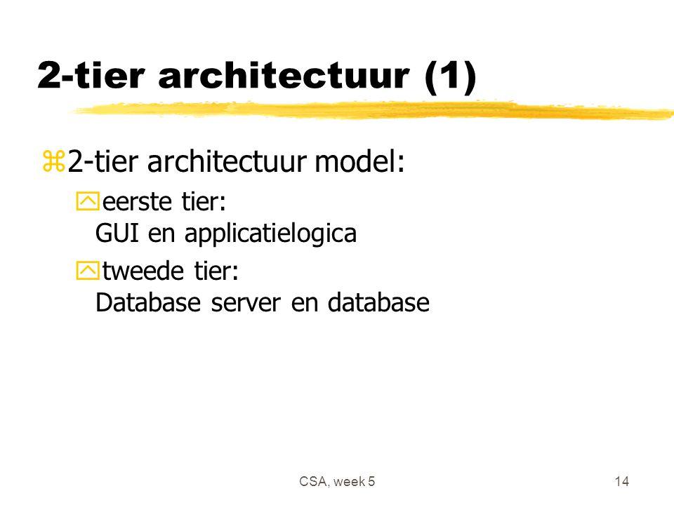 CSA, week 514 2-tier architectuur (1) z2-tier architectuur model: yeerste tier: GUI en applicatielogica ytweede tier: Database server en database