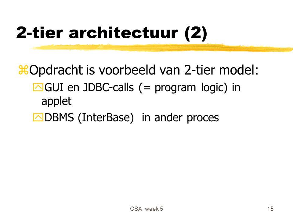 CSA, week 515 2-tier architectuur (2) zOpdracht is voorbeeld van 2-tier model: yGUI en JDBC-calls (= program logic) in applet yDBMS (InterBase) in ander proces