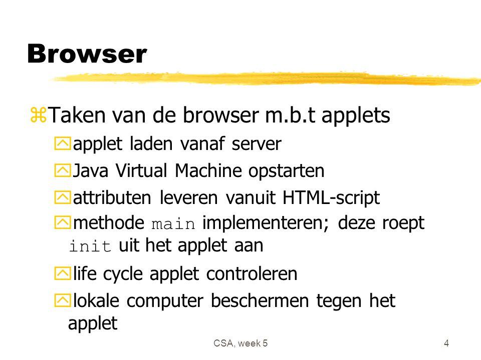 CSA, week 54 Browser zTaken van de browser m.b.t applets yapplet laden vanaf server yJava Virtual Machine opstarten yattributen leveren vanuit HTML-script  methode main implementeren; deze roept init uit het applet aan ylife cycle applet controleren ylokale computer beschermen tegen het applet