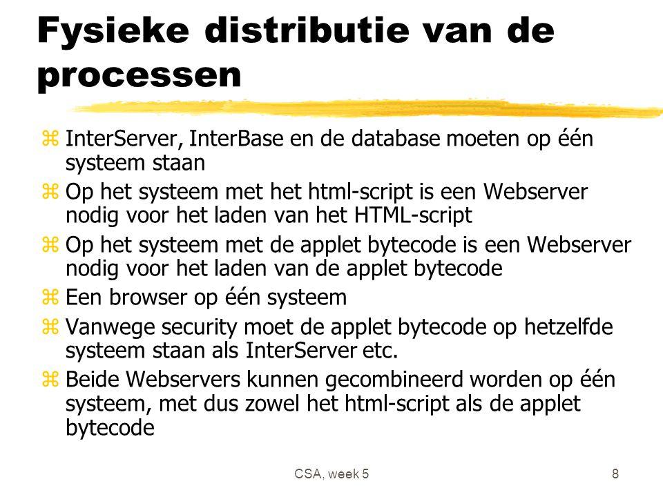 CSA, week 59 Practicumopdracht (2) zMet browser wordt applet geladen (eventueel inclusief InterClient klassen) zApplet maakt d.m.v.