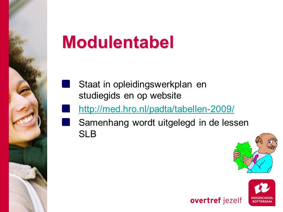 Modulentabel Staat in opleidingswerkplan en studiegids en op website http://med.hro.nl/padta/tabellen-2009/ Samenhang wordt uitgelegd in de lessen SLB