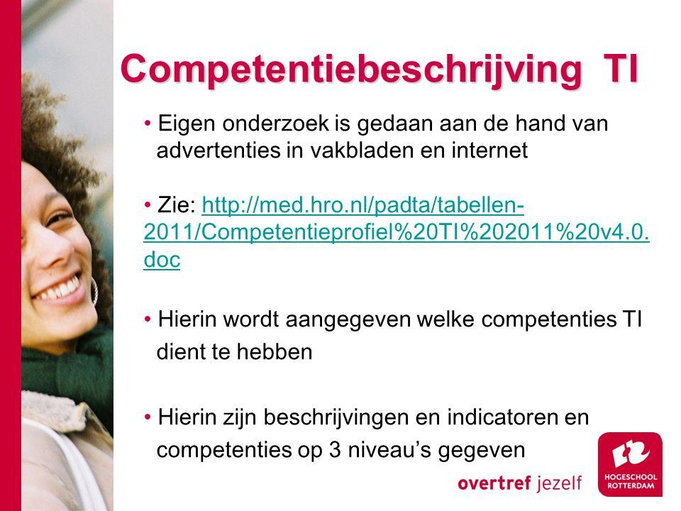 Eigen onderzoek is gedaan aan de hand van advertenties in vakbladen en internet Zie: http://med.hro.nl/padta/tabellen- 2011/Competentieprofiel%20TI%202011%20v4.0.