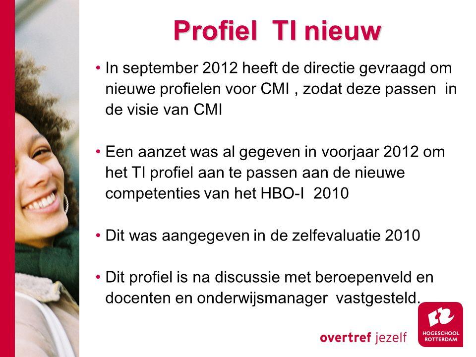 Profiel TI nieuw In september 2012 heeft de directie gevraagd om nieuwe profielen voor CMI, zodat deze passen in de visie van CMI Een aanzet was al ge