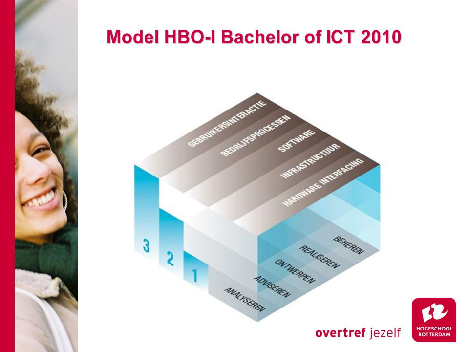 Model HBO-I Bachelor of ICT 2010