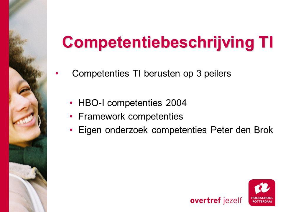 Competentiebeschrijving TI Competenties TI berusten op 3 peilers HBO-I competenties 2004 Framework competenties Eigen onderzoek competenties Peter den Brok
