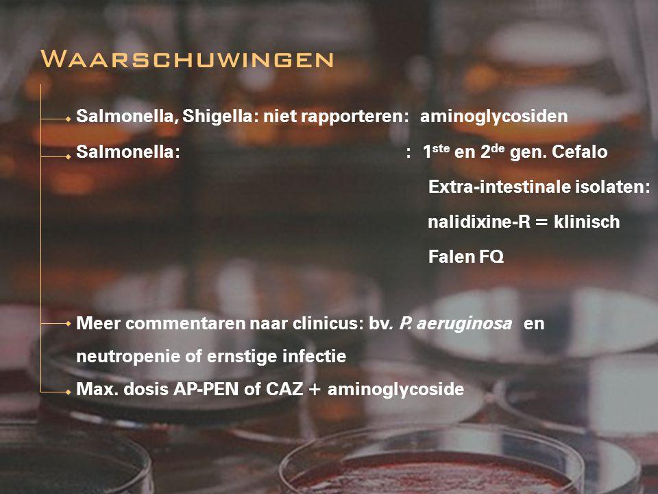 Salmonella, Shigella: niet rapporteren: aminoglycosiden Salmonella: : 1 ste en 2 de gen. Cefalo Extra-intestinale isolaten: nalidixine-R = klinisch Fa
