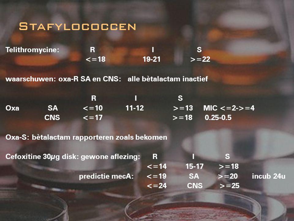 Telithromycine: R I S =22 waarschuwen: oxa-R SA en CNS: alle bètalactam inactief R I S Oxa SA =13 MIC =4 CNS =18 0.25-0.5 Oxa-S: bètalactam rapportere