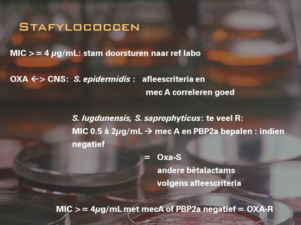 MIC >= 4 µg/mL: stam doorsturen naar ref labo OXA  > CNS: S. epidermidis : afleescriteria en mec A correleren goed S. lugdunensis, S. saprophyticus :