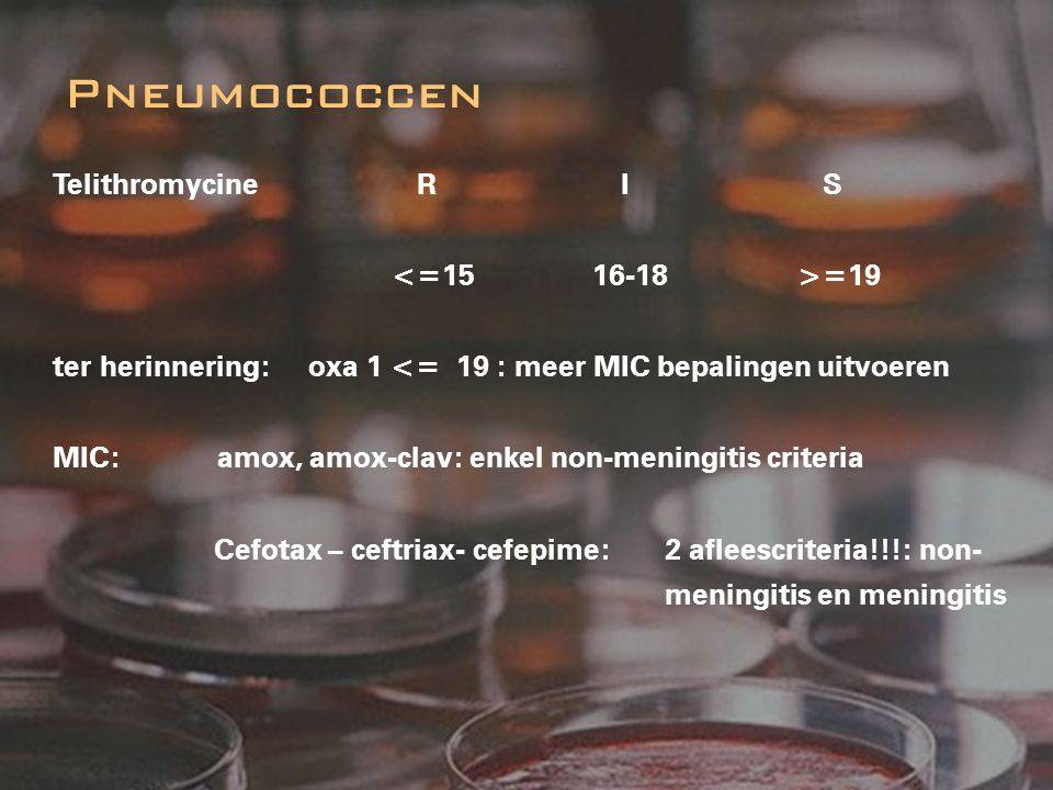 Telithromycine R I S =19 ter herinnering: oxa 1 <= 19 : meer MIC bepalingen uitvoeren MIC: amox, amox-clav: enkel non-meningitis criteria Cefotax – ce