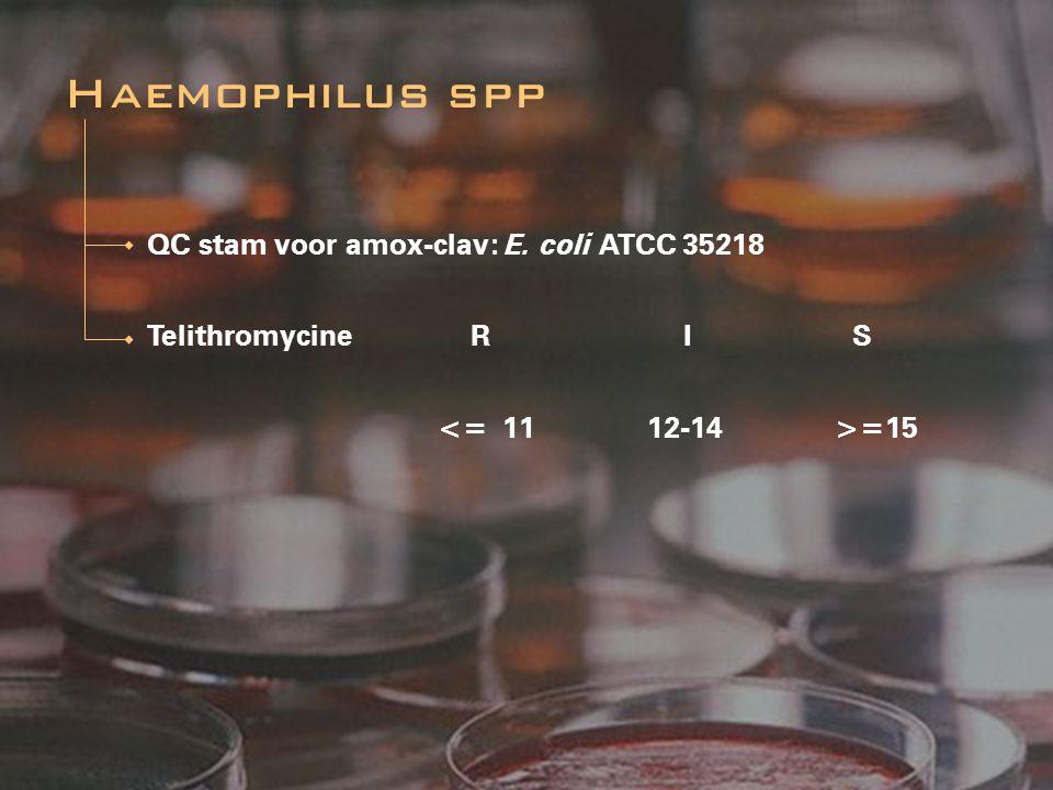 QC stam voor amox-clav: E. coli ATCC 35218 Telithromycine R I S =15 Haemophilus spp