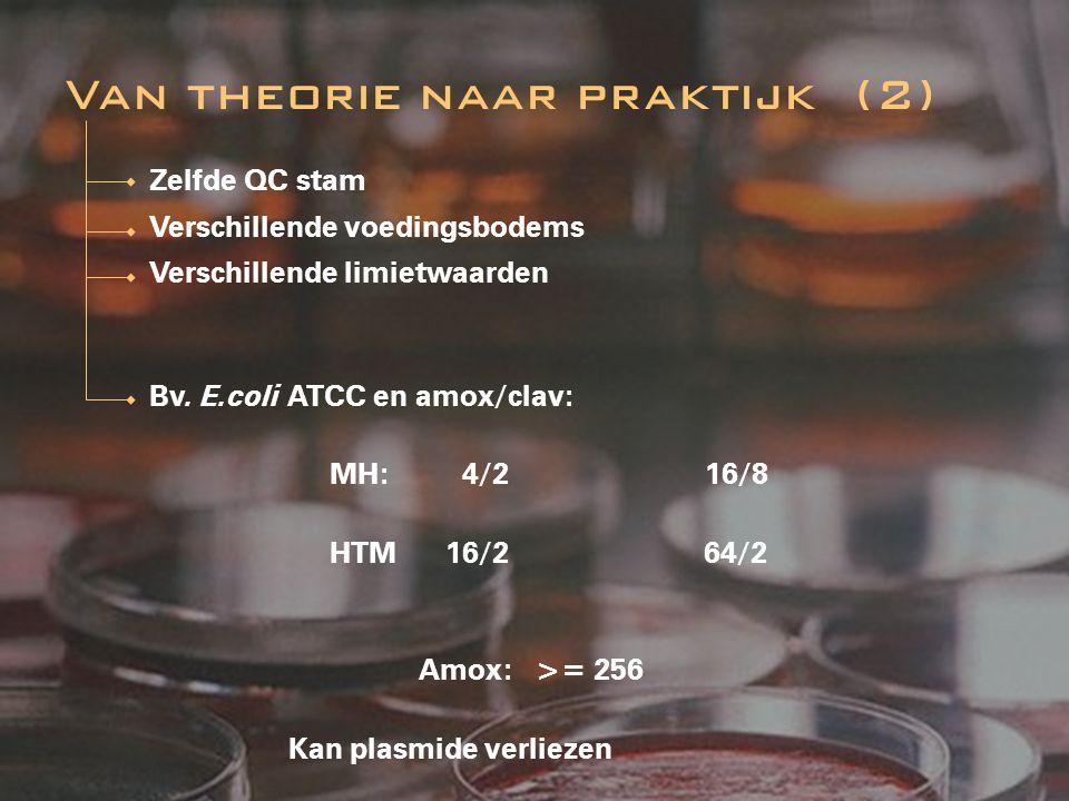 Zelfde QC stam Verschillende voedingsbodems Verschillende limietwaarden Bv. E.coli ATCC en amox/clav: MH: 4/2 16/8 HTM 16/2 64/2 Amox: >= 256 Kan plas