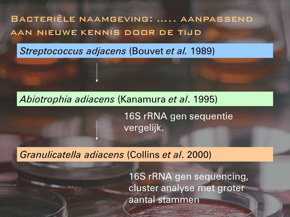 Bacteriële naamgeving: ….. aanpassend aan nieuwe kennis door de tijd Streptococcus adjacens (Bouvet et al. 1989) Abiotrophia adiacens (Kanamura et al.