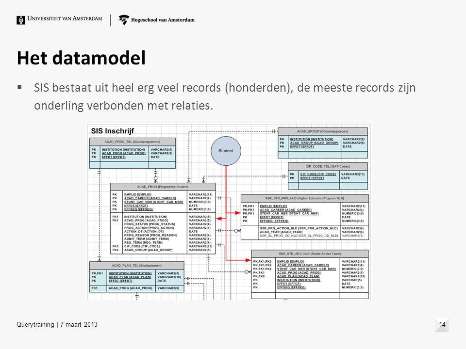 Het datamodel  SIS bestaat uit heel erg veel records (honderden), de meeste records zijn onderling verbonden met relaties. Querytraining | 7 maart 20