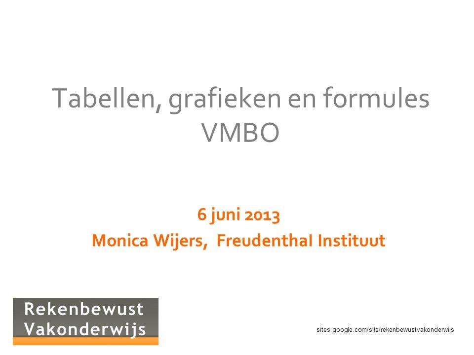 sites.google.com/site/rekenbewustvakonderwijs Tabellen, grafieken en formules VMBO 6 juni 2013 Monica Wijers, FreudenthaI Instituut