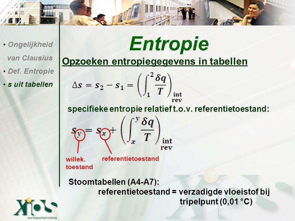 Opzoeken entropiegegevens in tabellen specifieke entropie relatief t.o.v. referentietoestand: Entropie Ongelijkheid van Clausius Def. Entropie s uit t