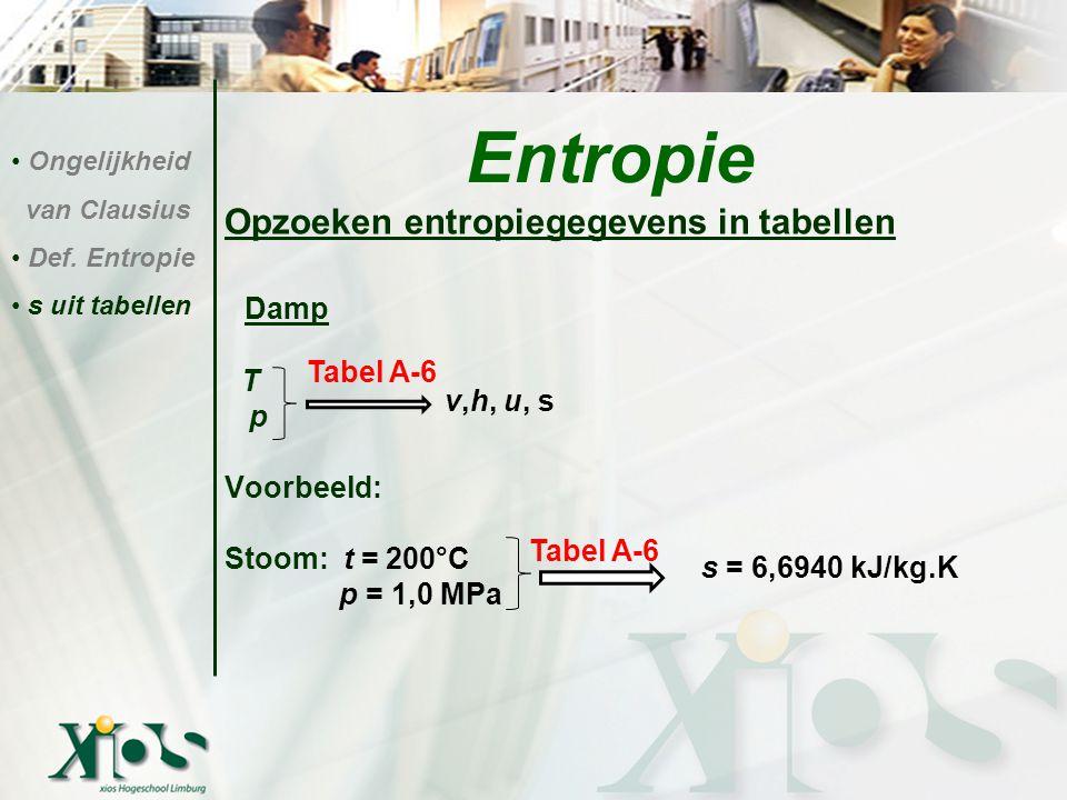 Opzoeken entropiegegevens in tabellen Damp T p Voorbeeld: Stoom: t = 200°C p = 1,0 MPa Entropie Ongelijkheid van Clausius Def. Entropie s uit tabellen