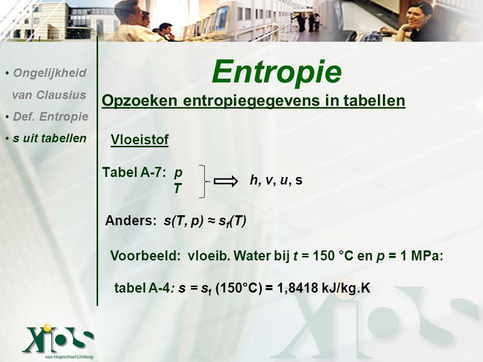 Opzoeken entropiegegevens in tabellen Vloeistof Tabel A-7: p T Anders: s(T, p) ≈ s f (T) Entropie Ongelijkheid van Clausius Def. Entropie s uit tabell