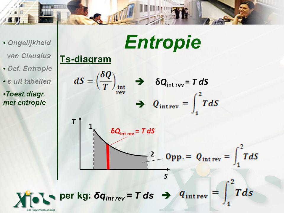 Ts-diagram  δQ int rev = T dS  per kg: δq int rev = T ds  Entropie Ongelijkheid van Clausius Def. Entropie s uit tabellen Toest.diagr. met entropie