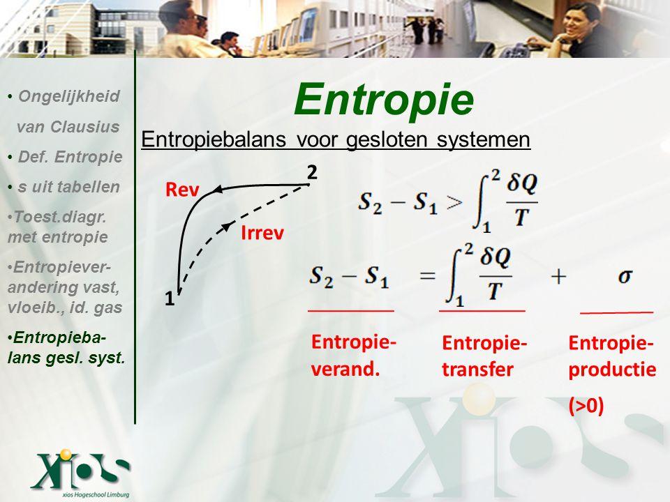 Entropiebalans voor gesloten systemen Entropie Ongelijkheid van Clausius Def. Entropie s uit tabellen Toest.diagr. met entropie Entropiever- andering