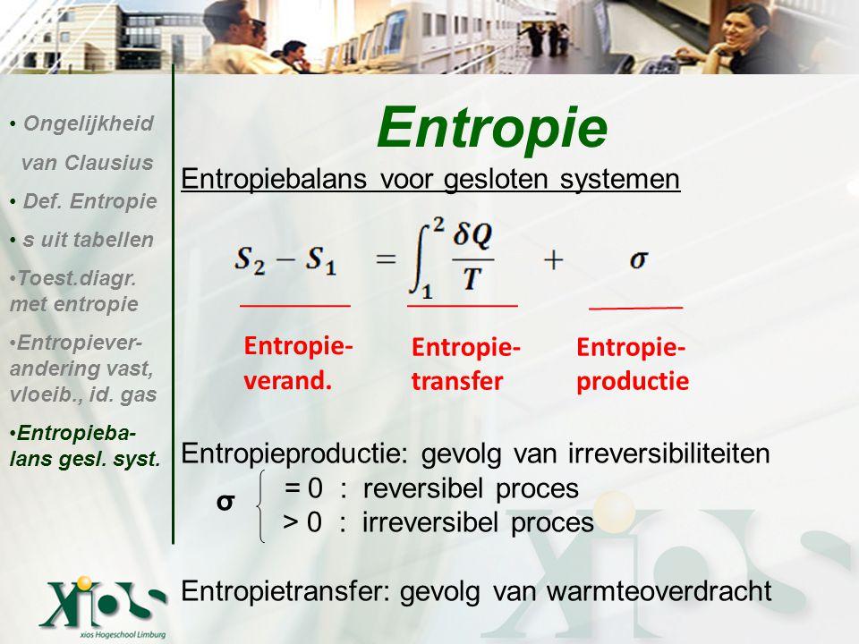Entropiebalans voor gesloten systemen Entropieproductie: gevolg van irreversibiliteiten = 0 : reversibel proces > 0 : irreversibel proces Entropietran