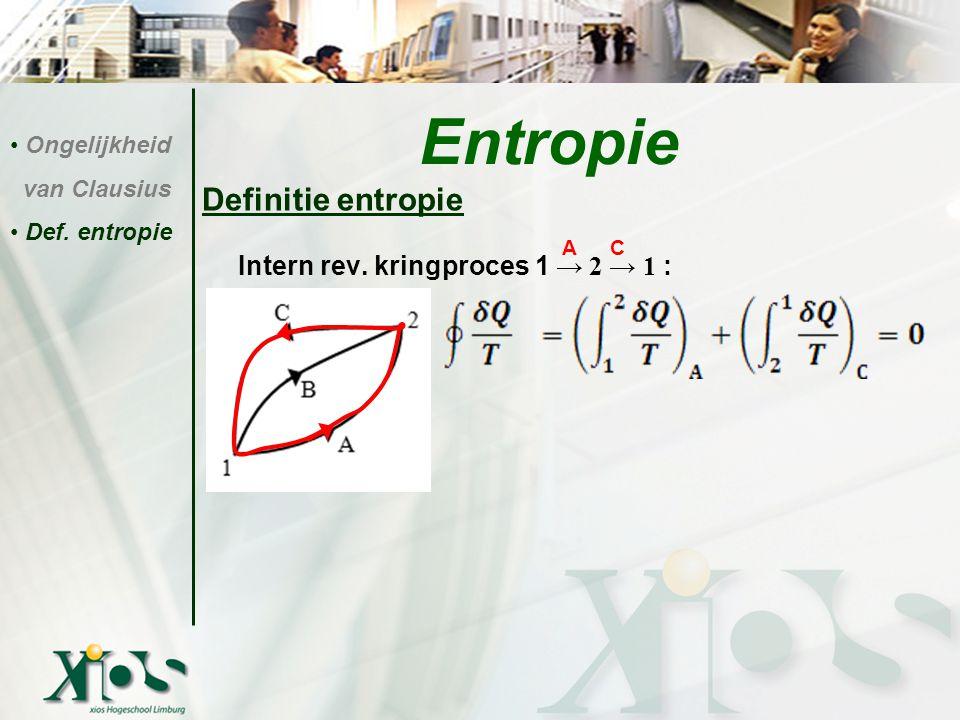 Definitie entropie Intern rev. kringproces 1 → 2 → 1 : Entropie Ongelijkheid van Clausius Def. entropie AC