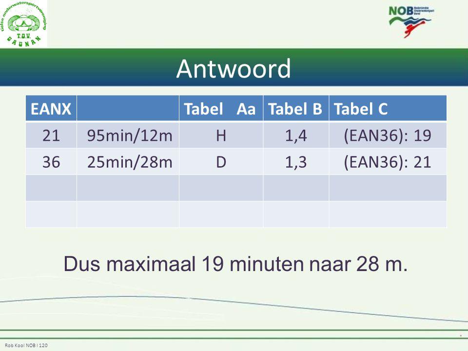 Rob Kool NOB I 120 Antwoord EANXTabel AaTabel BTabel C 21 95min/12mH1,4(EAN36): 19 36 25min/28mD1,3(EAN36): 21 Dus maximaal 19 minuten naar 28 m.