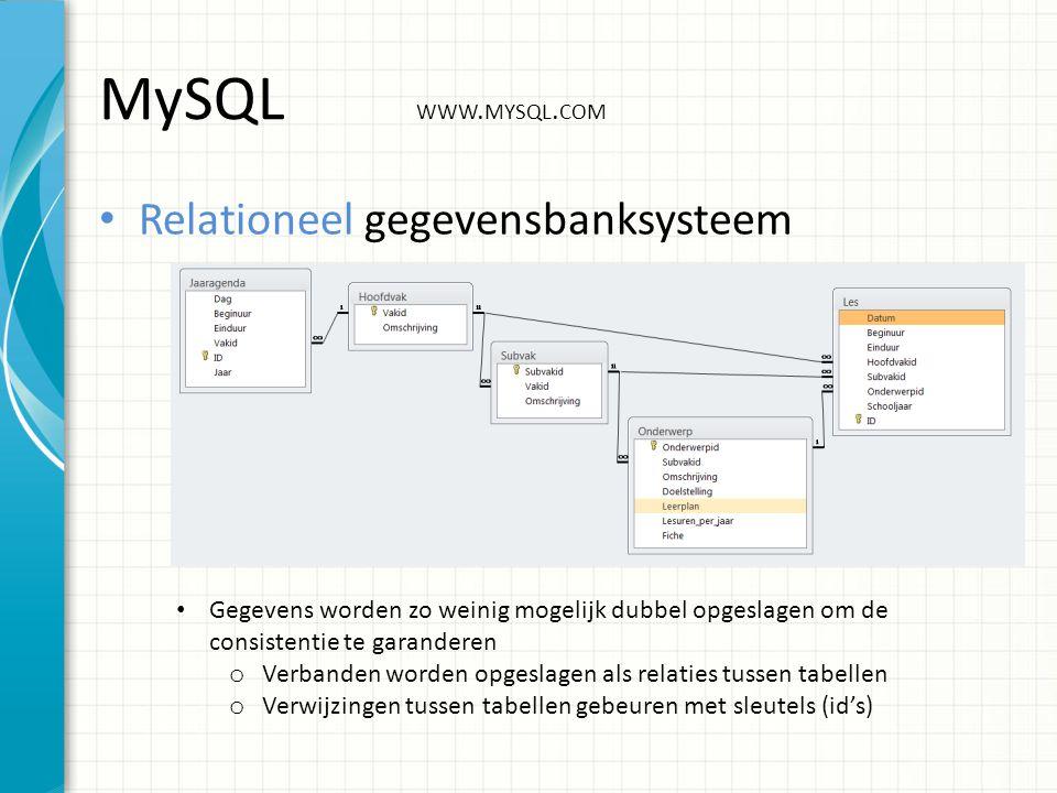 MySQL WWW. MYSQL.