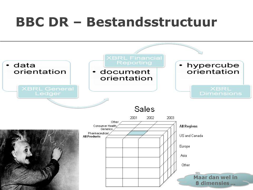 BBC DR – Bestandsstructuur Maar dan wel in 8 dimensies …