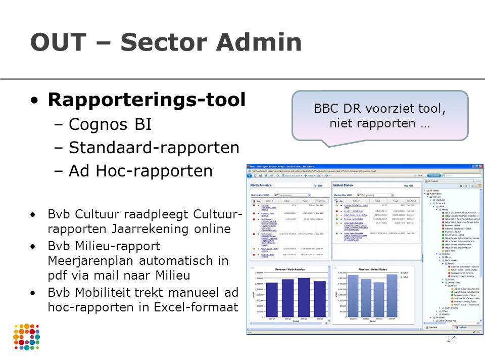 OUT – Sector Admin 14 Rapporterings-tool –Cognos BI –Standaard-rapporten –Ad Hoc-rapporten Bvb Cultuur raadpleegt Cultuur- rapporten Jaarrekening onli