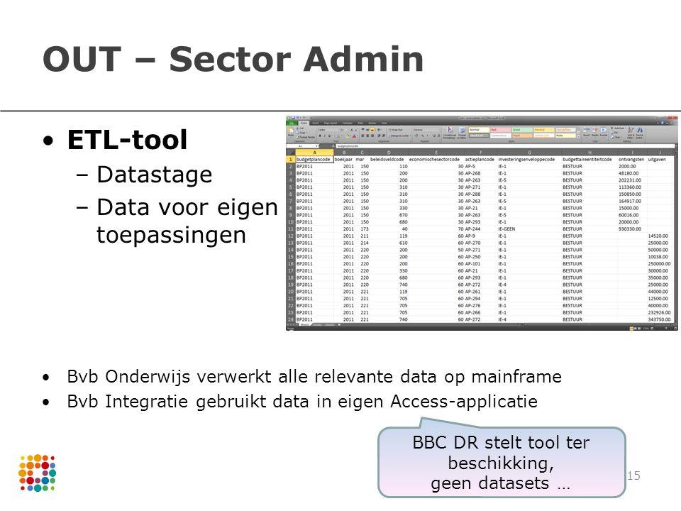 OUT – Sector Admin 15 ETL-tool –Datastage –Data voor eigen toepassingen Bvb Onderwijs verwerkt alle relevante data op mainframe Bvb Integratie gebruikt data in eigen Access-applicatie BBC DR stelt tool ter beschikking, geen datasets …