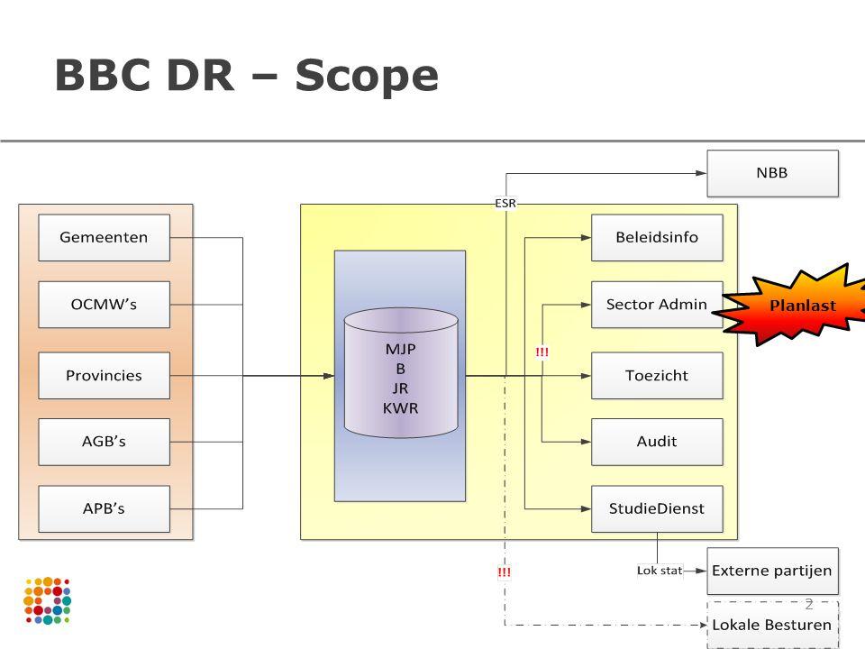 43 BBC DR – Timing 06.2011 Finale scope 03.2012 20 piloten IN 12.2012 Verwerking + Out 12.2013 Volledig operationeel Ongewijzigd