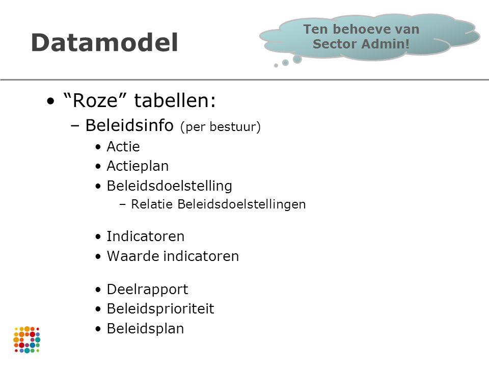 Datamodel Roze tabellen: –Beleidsinfo (per bestuur) Actie Actieplan Beleidsdoelstelling –Relatie Beleidsdoelstellingen Indicatoren Waarde indicatoren Deelrapport Beleidsprioriteit Beleidsplan Ten behoeve van Sector Admin!