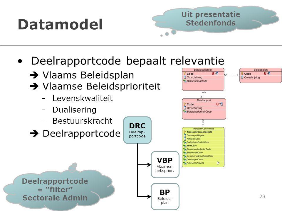 28 Datamodel Deelrapportcode bepaalt relevantie  Vlaams Beleidsplan  Vlaamse Beleidsprioriteit -Levenskwaliteit -Dualisering -Bestuurskracht  Deelr