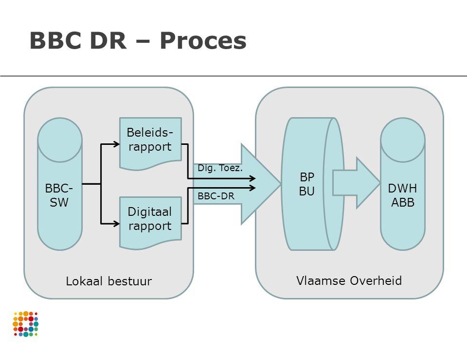 Lokaal bestuur BBC DR – Proces BBC- SW Digitaal rapport Vlaamse Overheid Beleids- rapport DWH ABB Dig. Toez. BBC-DR BP BU