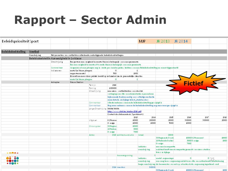 Rapport – Sector Admin 35 Fictief