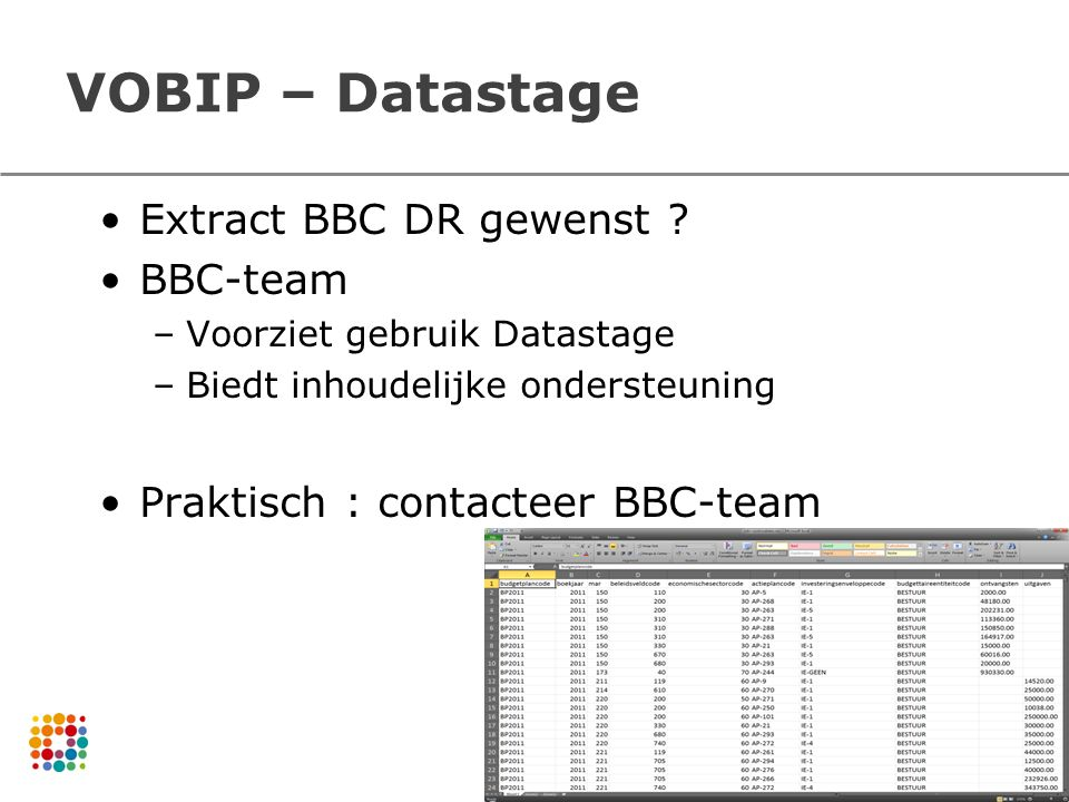 VOBIP – Datastage Extract BBC DR gewenst ? BBC-team –Voorziet gebruik Datastage –Biedt inhoudelijke ondersteuning Praktisch : contacteer BBC-team 42